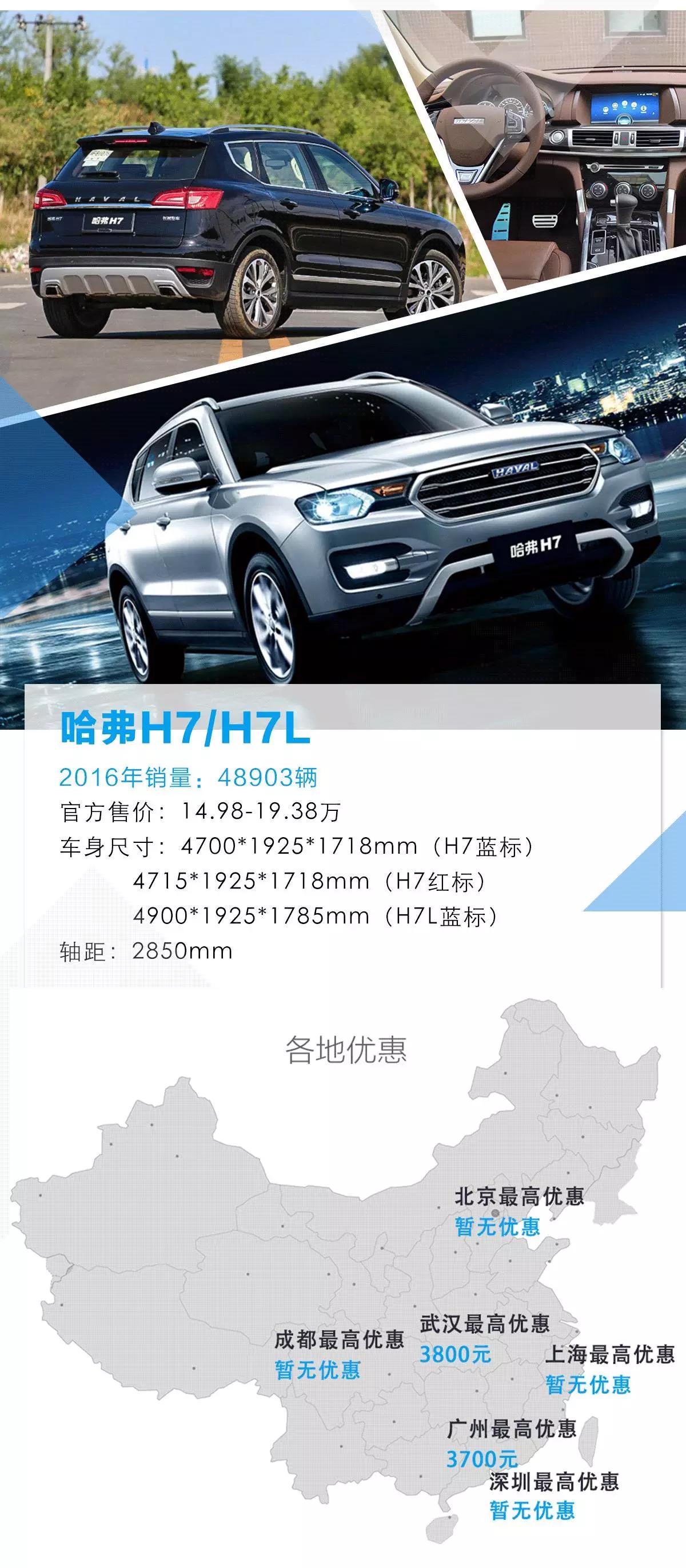 10万左右的国产中型7座SUV,销量最好的就这四款!