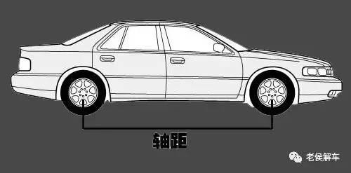 懂得这些汽车小常识,你也是半个汽车专家!