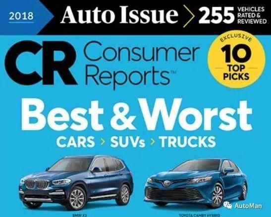 2018《消费者报告》汽车最不可靠性排名出炉 美系车竟占六成